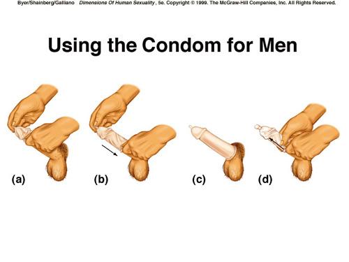 Οδηγίες χρήσεις προφυλακτικού